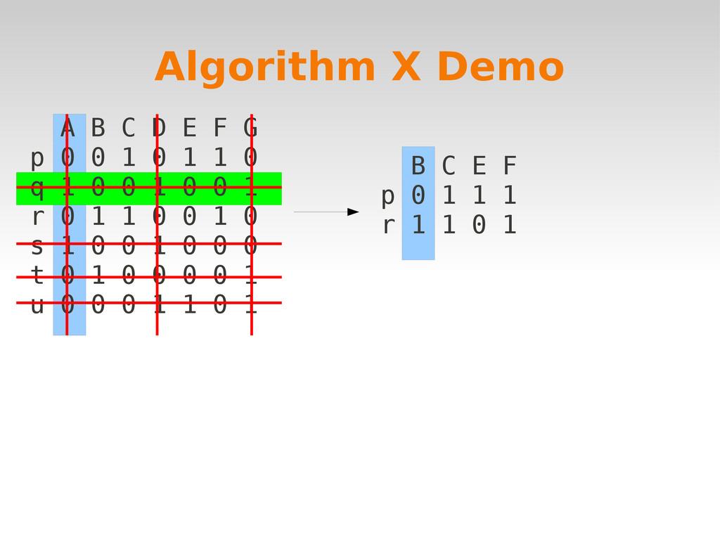 Algorithm X Demo A B C D E F G p 0 0 1 0 1 1 0 ...