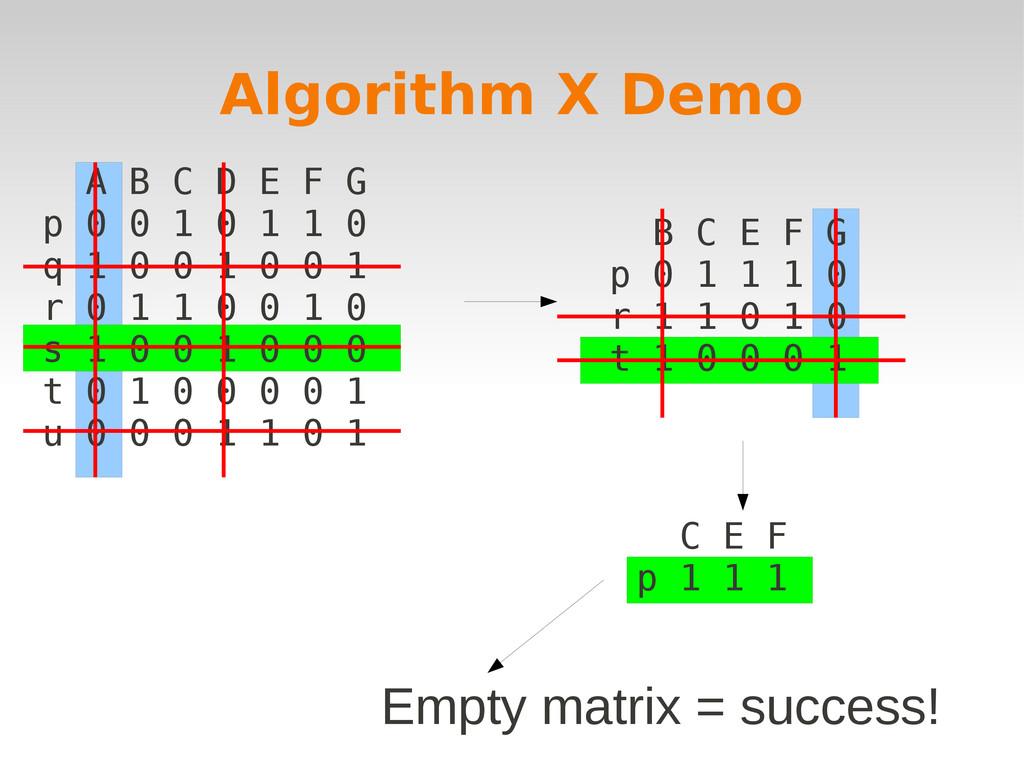 Algorithm X Demo B C E F G p 0 1 1 1 0 r 1 1 0 ...