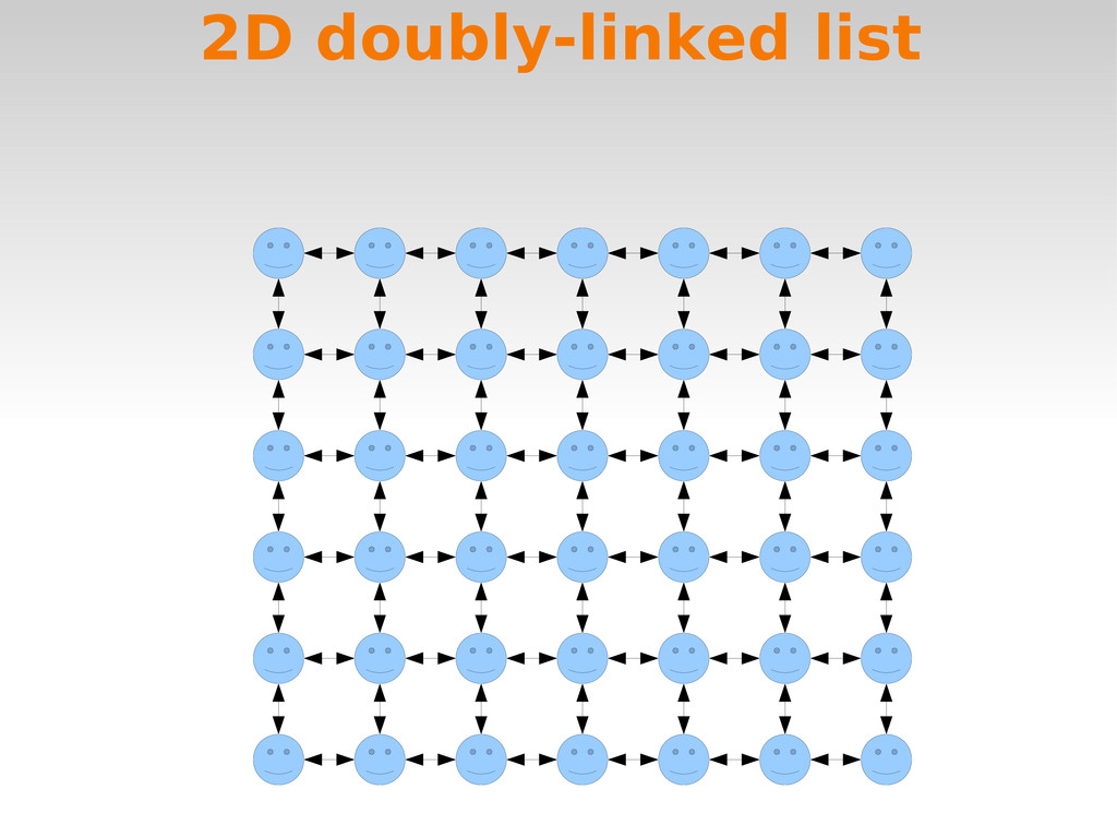2D doubly-linked list