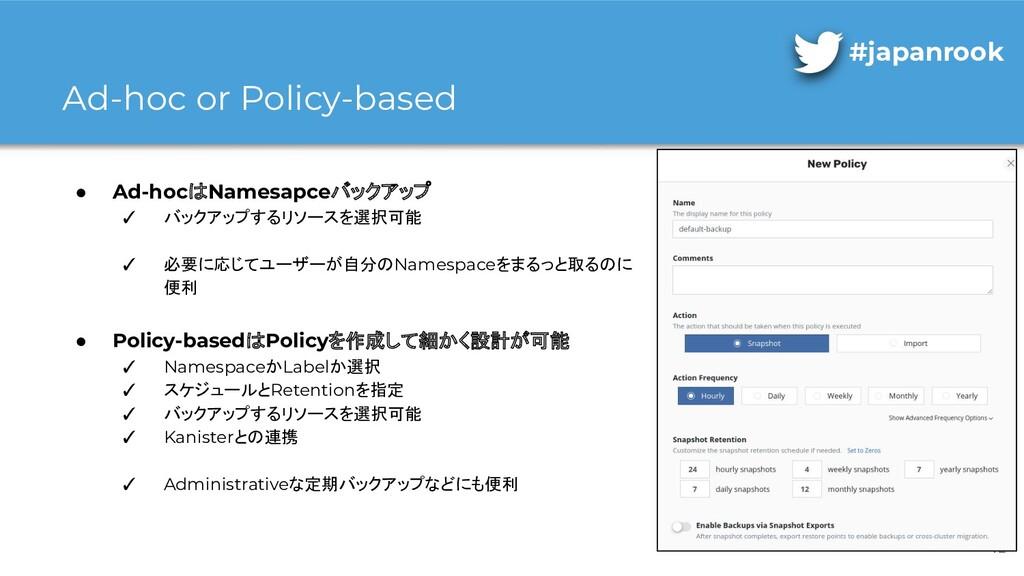 ● Ad-hocはNamesapceバックアップ ✓ バックアップするリソースを選択可能 ✓ ...