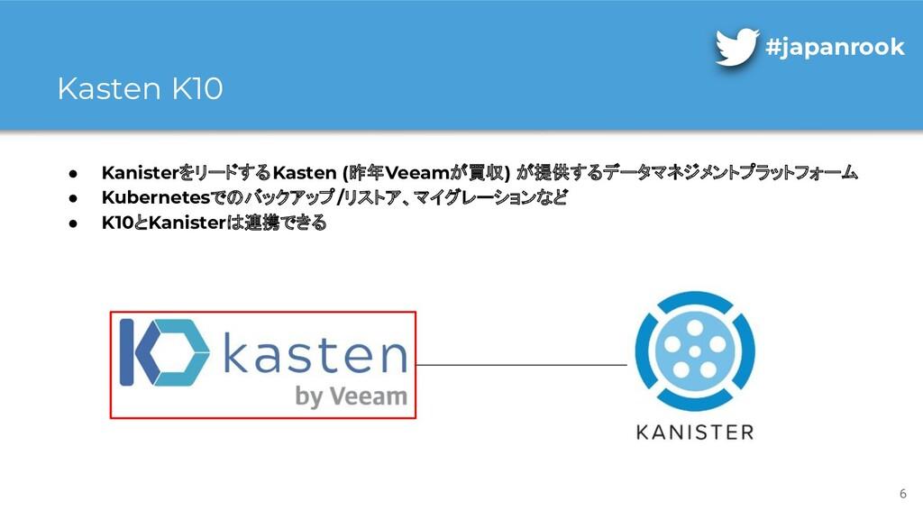 ● KanisterをリードするKasten (昨年Veeamが買収) が提供するデータマネジ...