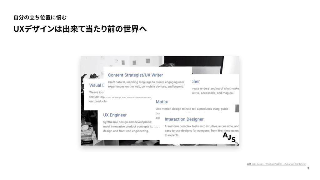 9 ⾃分の⽴ち位置に悩む UXデザインは出来て当たり前の世界へ ग़యɿUX Design – ...