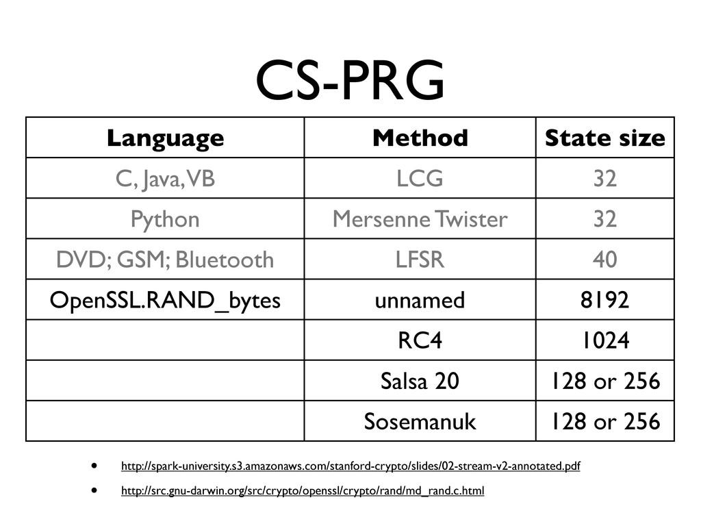 CS-PRG Language Method State size C, Java, VB L...