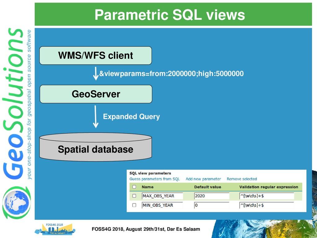 Parametric SQL views WMS/WFS client GeoServer S...