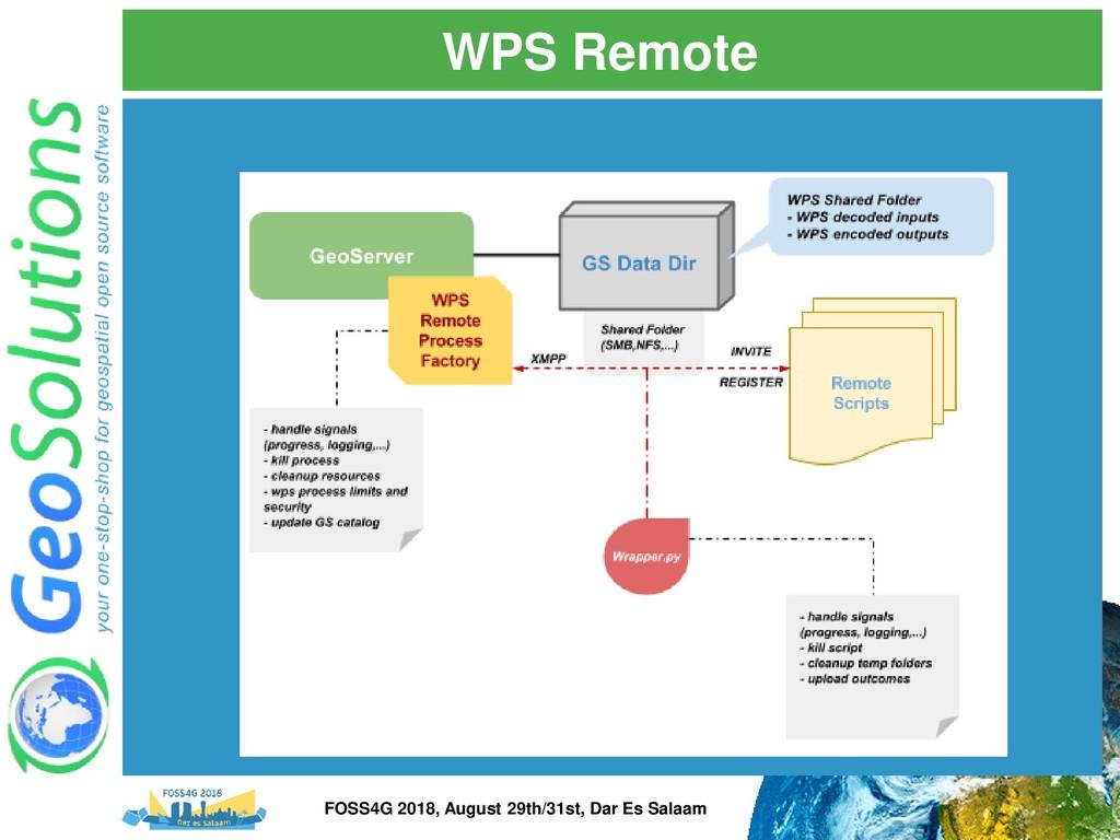 WPS Remote FOSS4G 2018, August 29th/31st, Dar E...