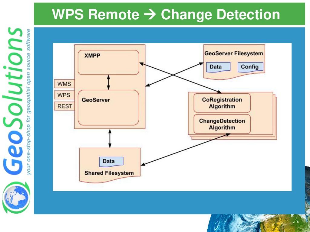 WPS Remote → Change Detection