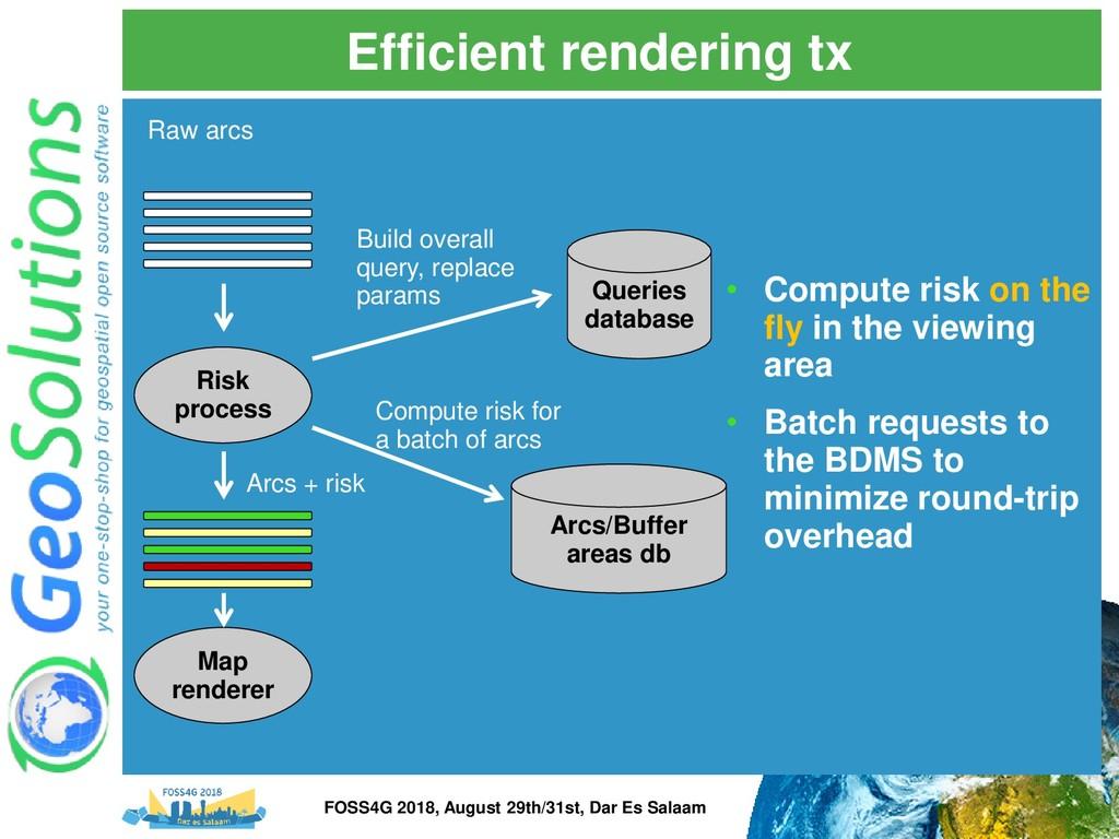Efficient rendering tx Risk process Queries dat...
