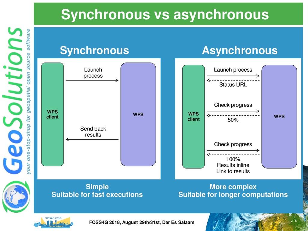 Synchronous vs asynchronous WPS client WPS Laun...