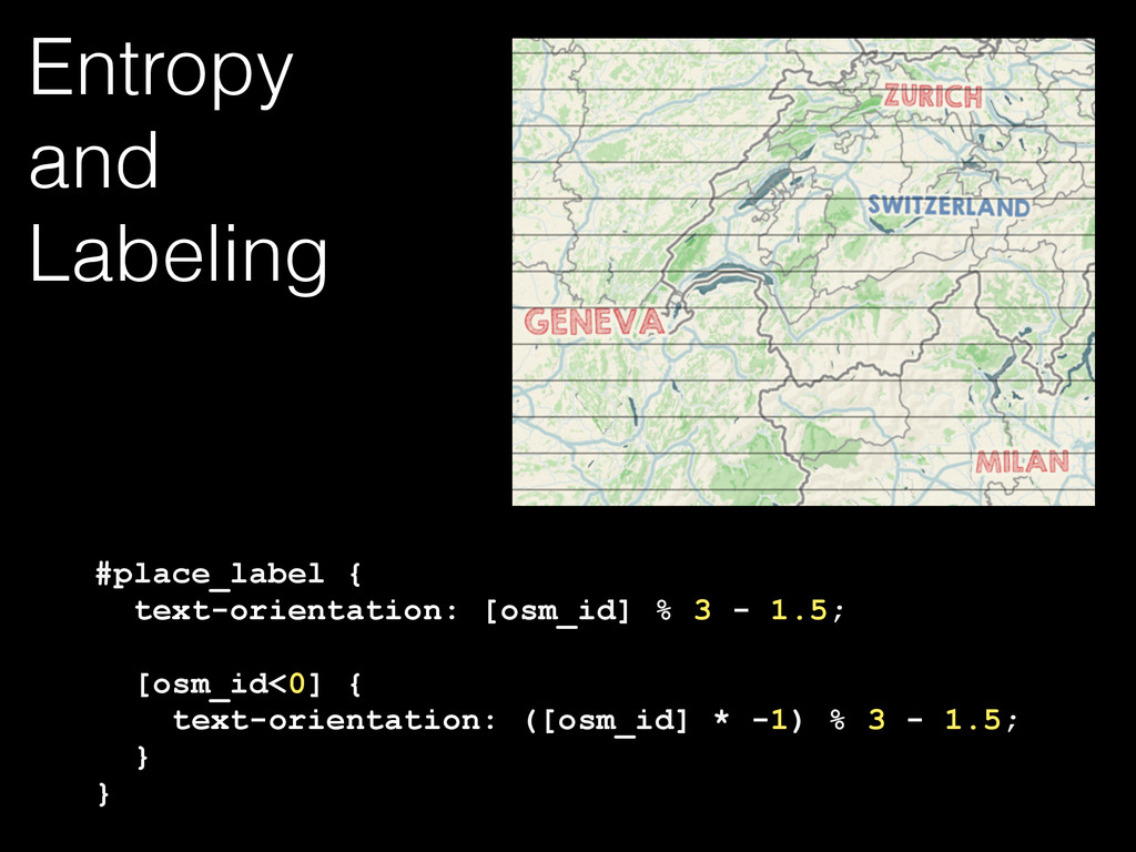Entropy and Labeling #place_label { text-orient...