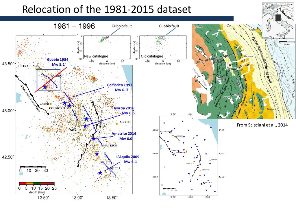 Relocation of the 1981-2015 dataset Gubbio 1984...