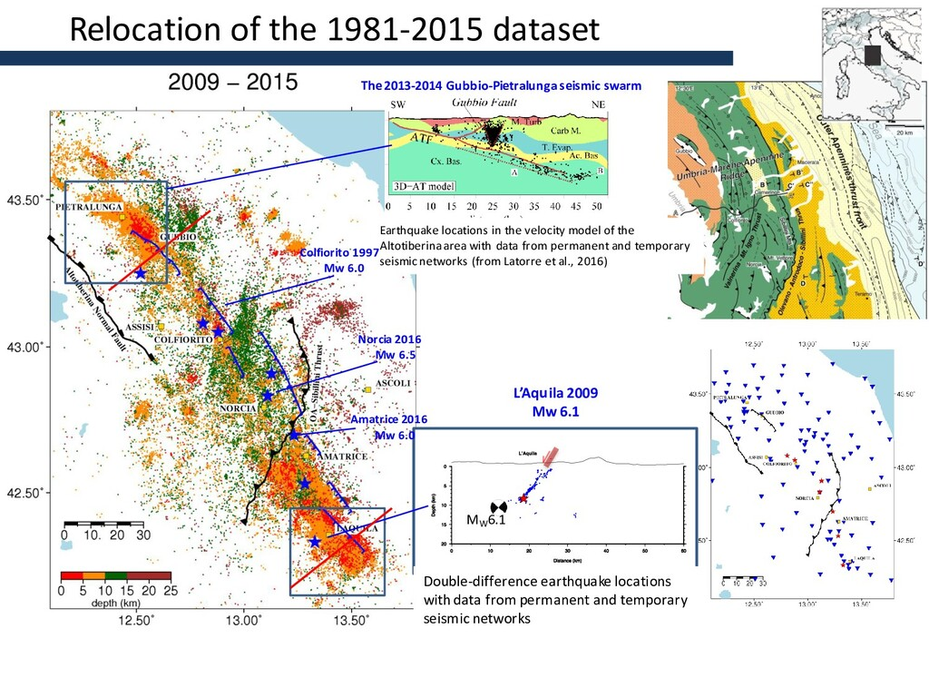 Relocation of the 1981-2015 dataset MW 6.1 Doub...