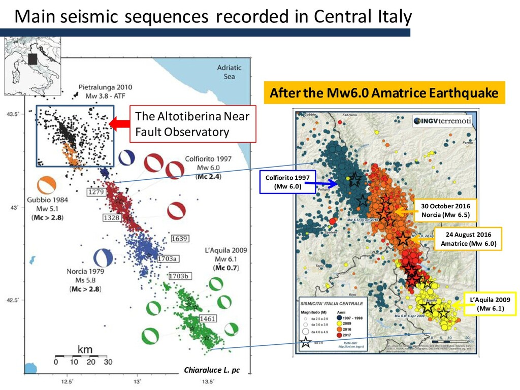 Chiaraluce L. pc Main seismic sequences recorde...