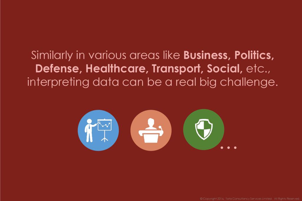 © Copyright 2016, Tata Consultancy Services Lim...