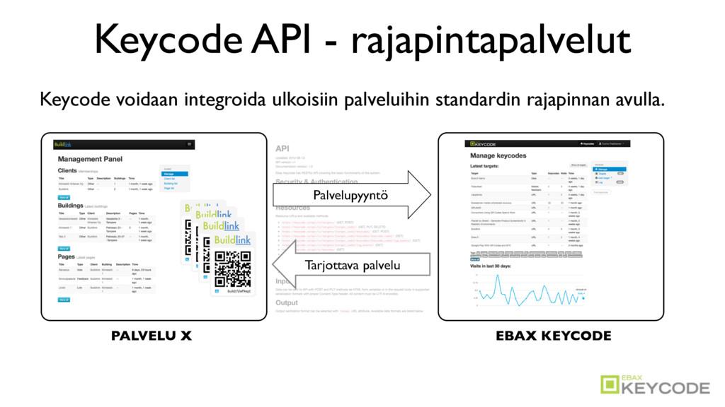 Keycode API - rajapintapalvelut Keycode voidaan...