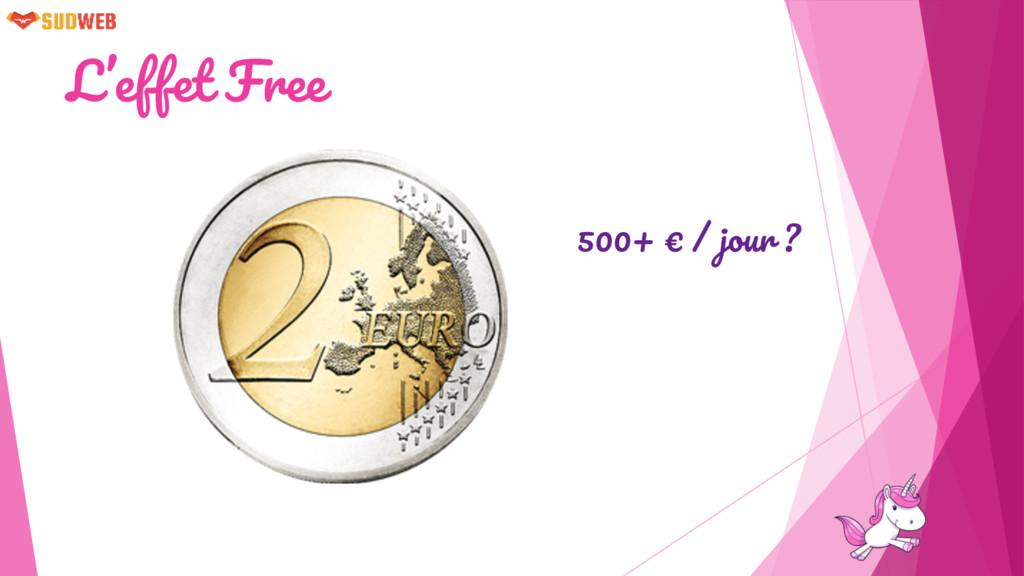 L'effet Free 500+ € / jour ?