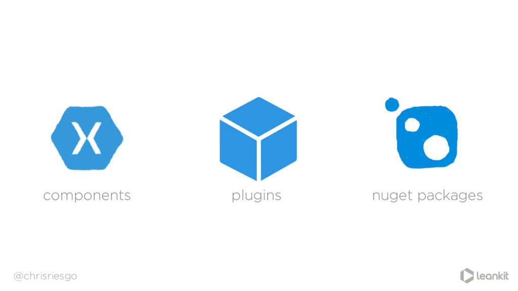 @chrisriesgo components plugins nuget packages