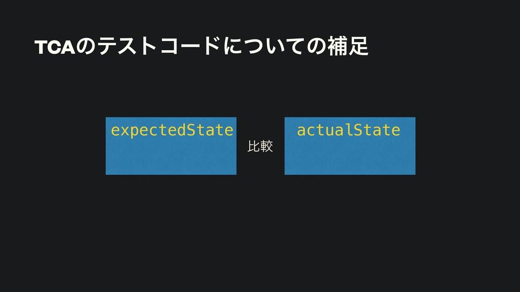 TCAͷςετίʔυʹ͍ͭͯͷิ expectedState actualState ൺֱ