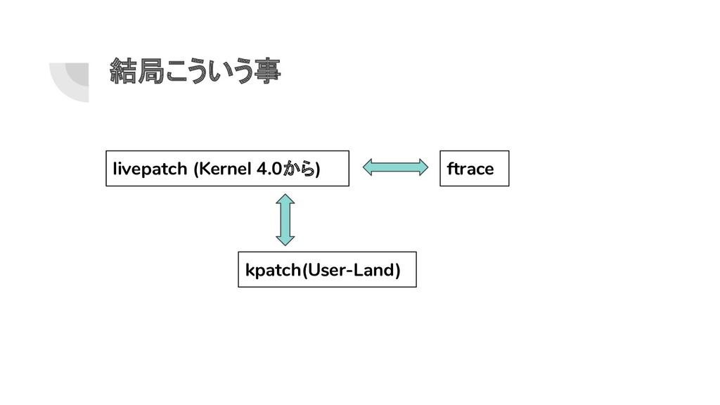 結局こういう事 livepatch (Kernel 4.0から) kpatch(User-La...