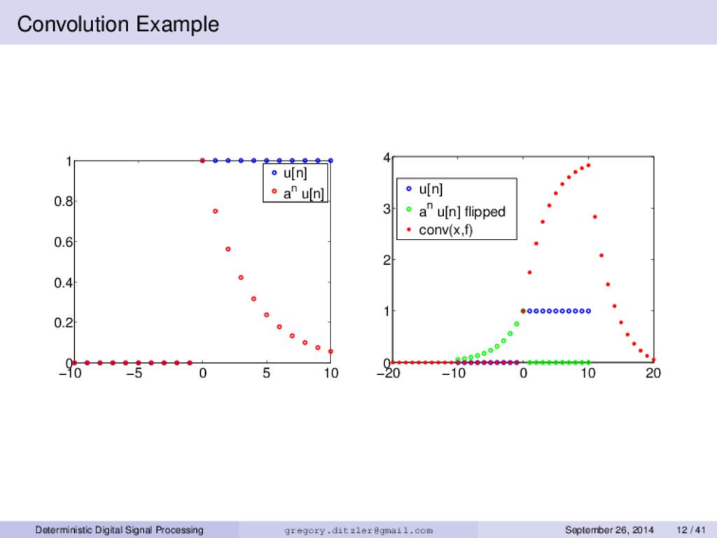 Convolution Example −10 −5 0 5 10 0 0.2 0.4 0.6...