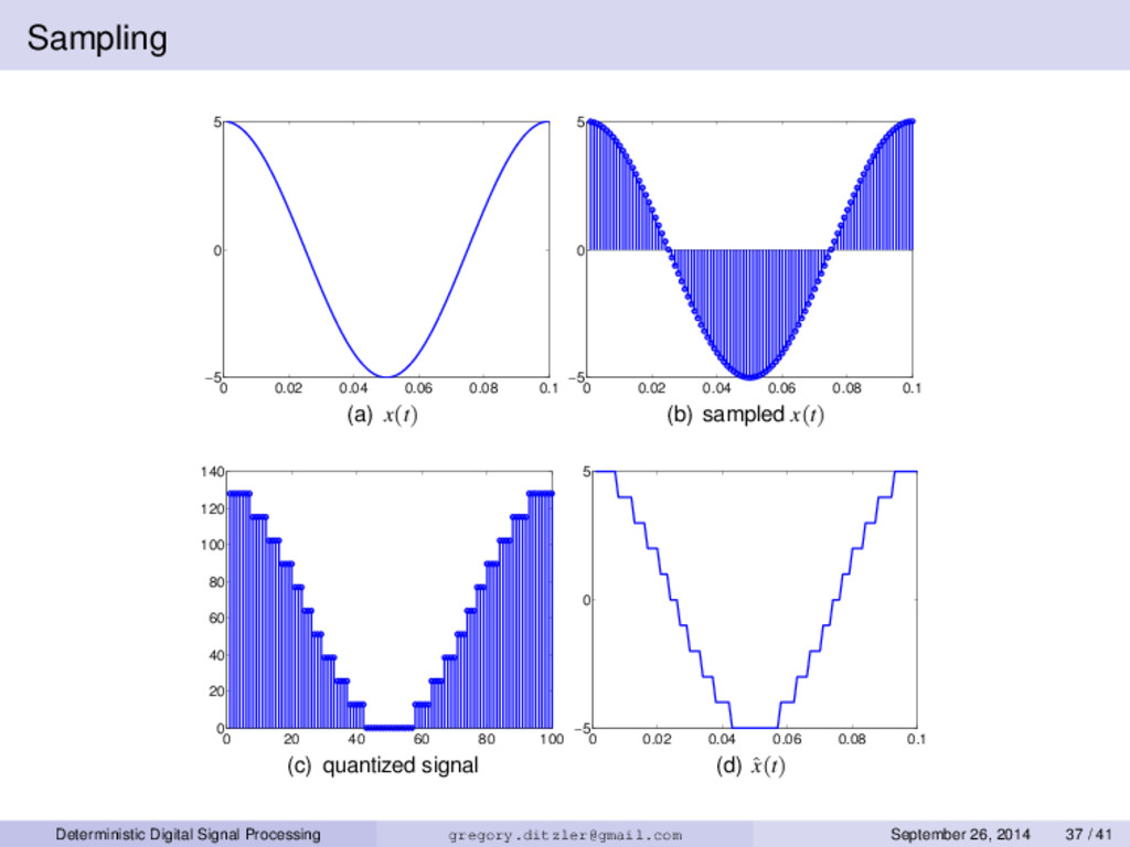 Sampling 0 0.02 0.04 0.06 0.08 0.1 −5 0 5 (a) x...