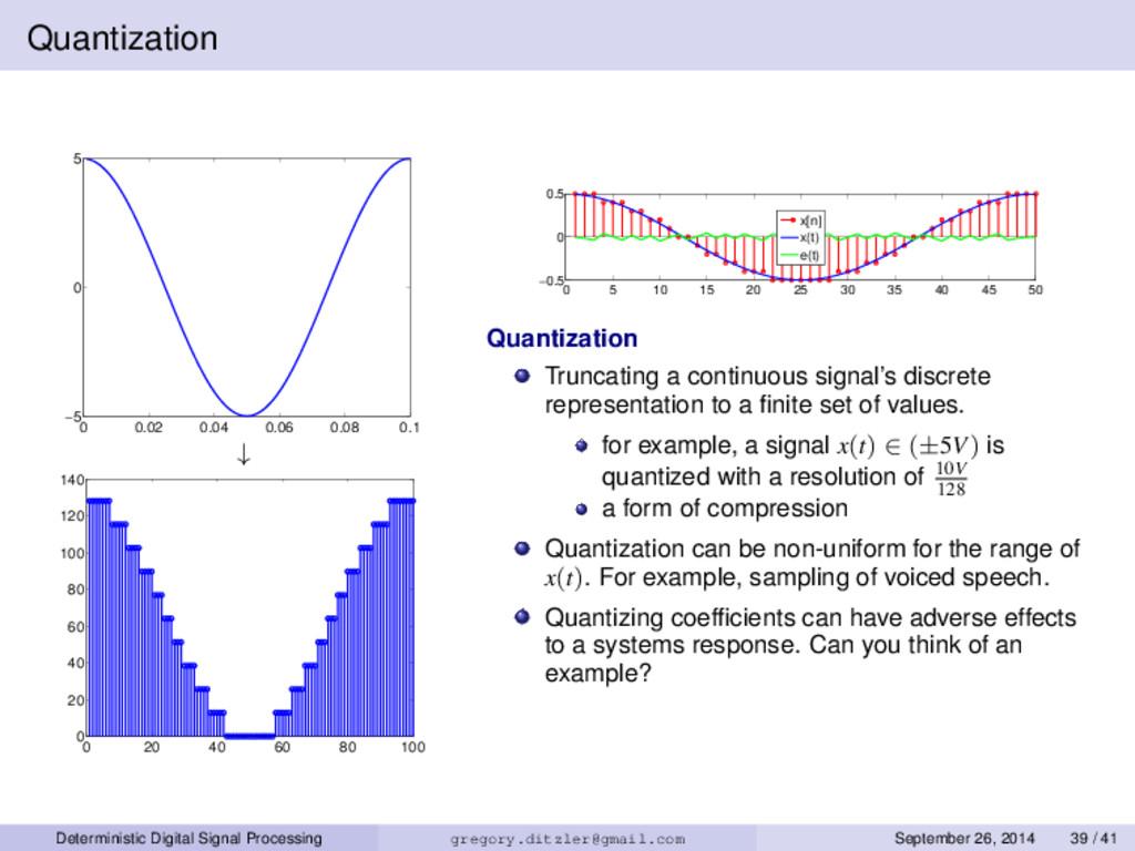 Quantization 0 0.02 0.04 0.06 0.08 0.1 −5 0 5 ↓...