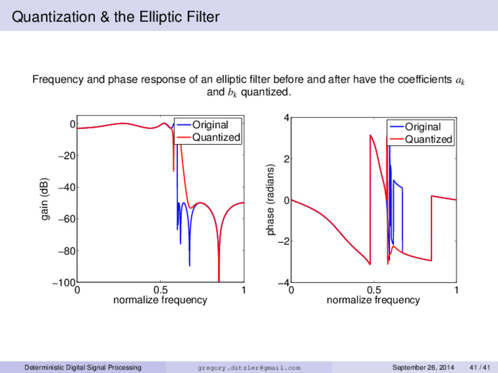 Quantization & the Elliptic Filter Frequency an...