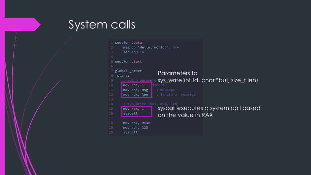 System calls Parameters to sys_write(int fd, ch...