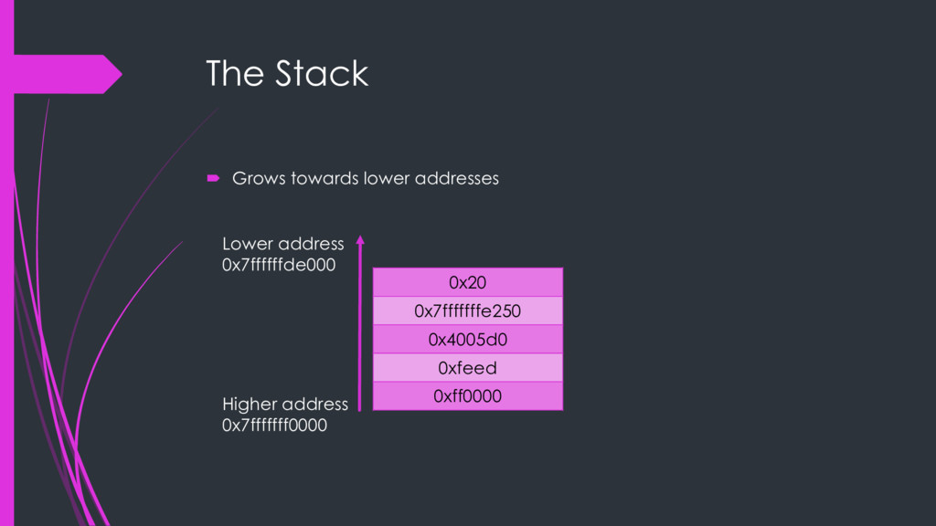 The Stack ´ Grows towards lower addresses 0x20 ...