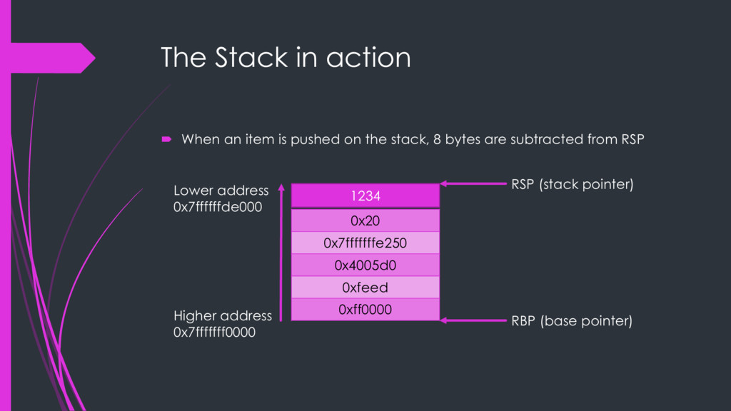 The Stack in action ´ When an item is pushed on...