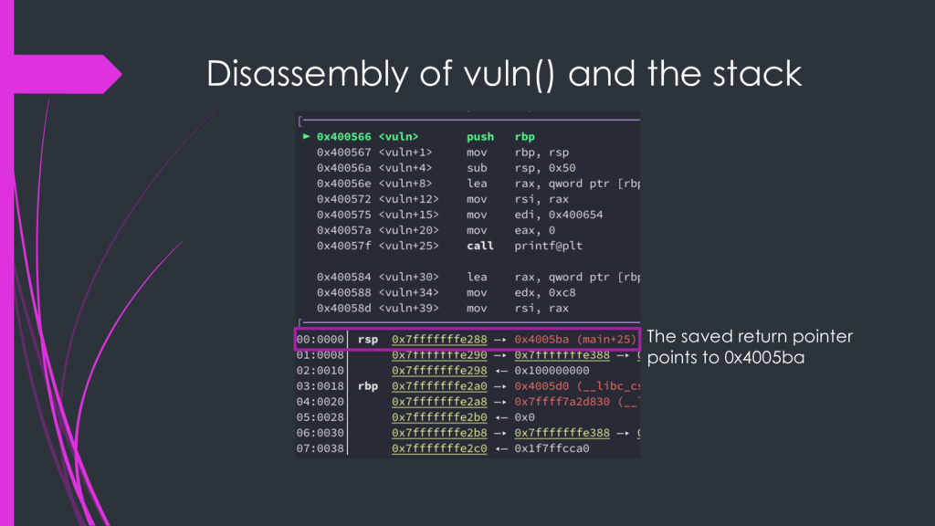 Disassembly of vuln() and the stack The saved r...