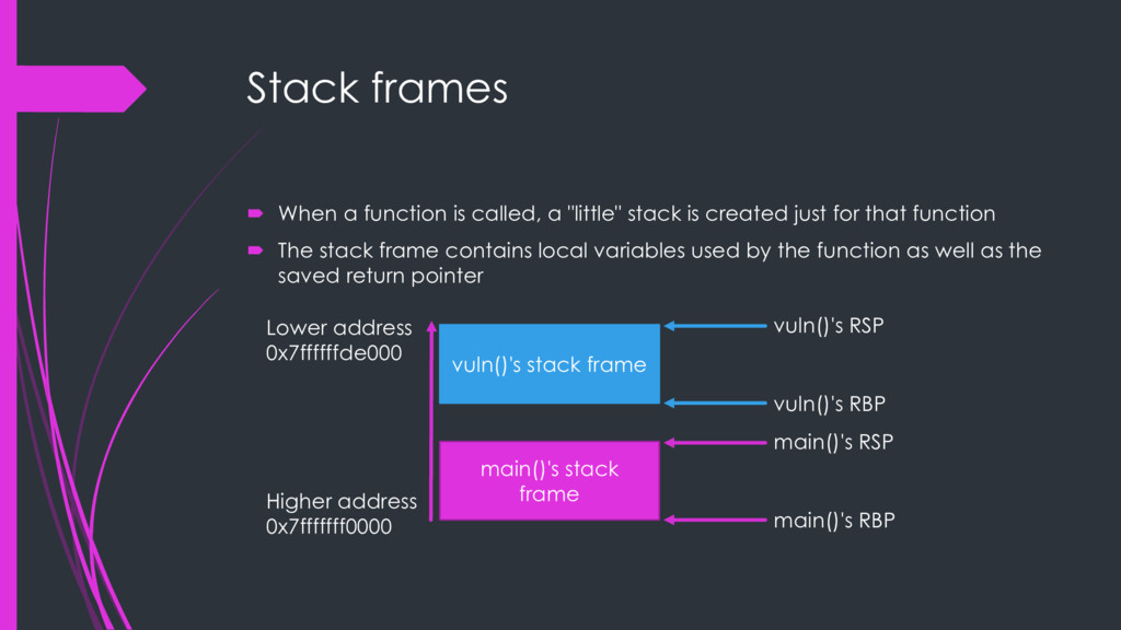 "Stack frames ´ When a function is called, a ""li..."