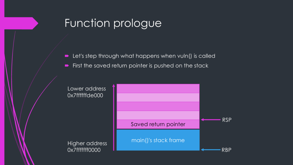 Function prologue ´ Let's step through what hap...