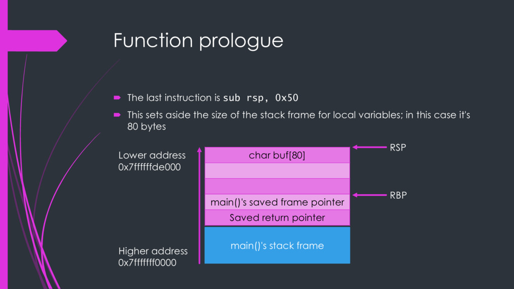 Function prologue ´ The last instruction is sub...