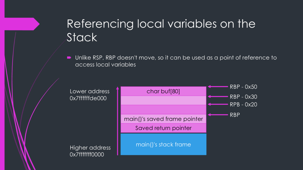 Referencing local variables on the Stack ´ Unli...