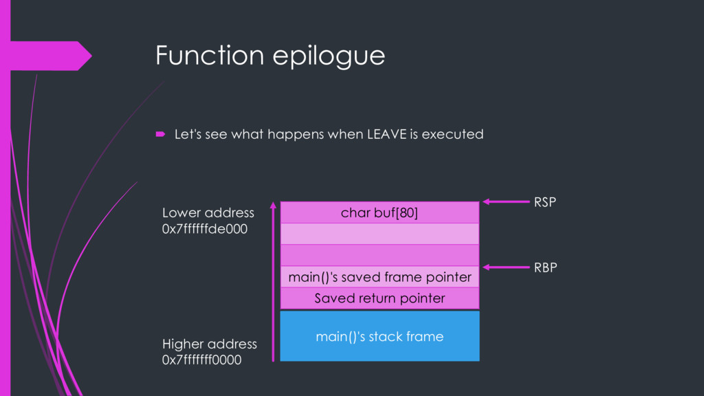 Function epilogue ´ Let's see what happens when...