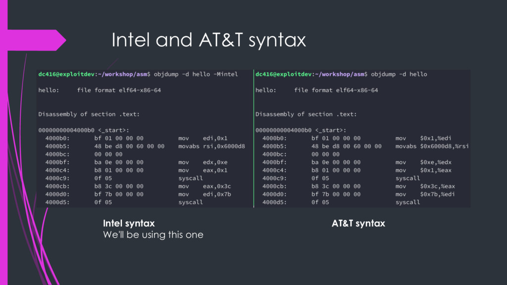 Intel and AT&T syntax Intel syntax We'll be usi...