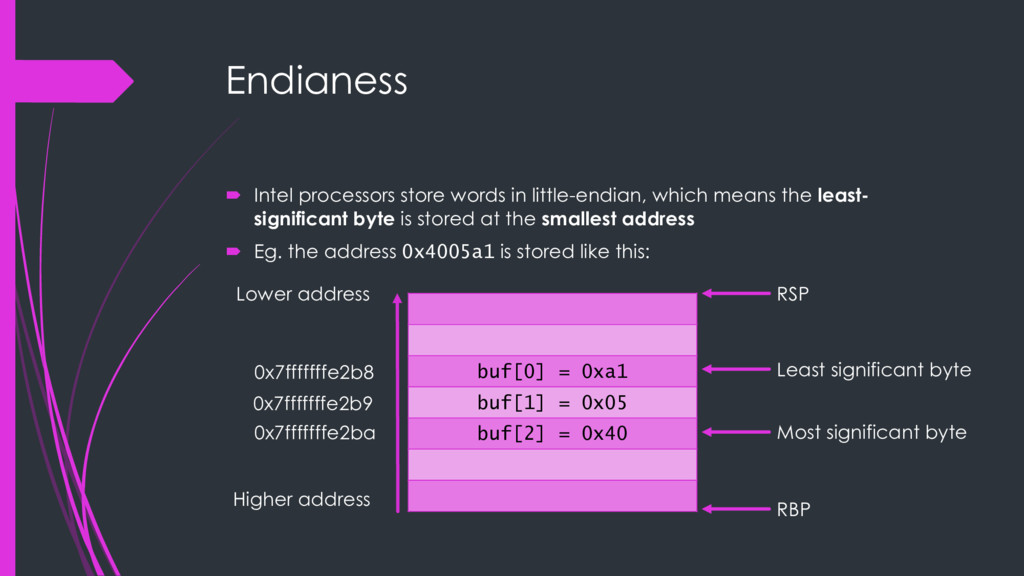 Endianess ´ Intel processors store words in lit...