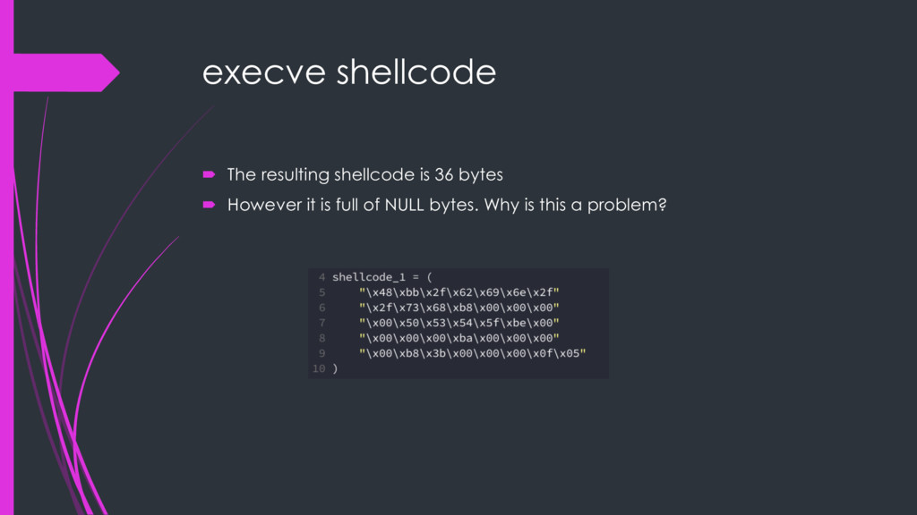 execve shellcode ´ The resulting shellcode is 3...