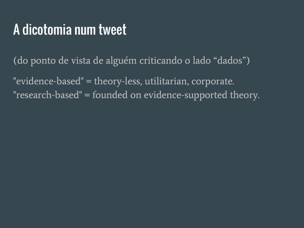 A dicotomia num tweet (do ponto de vista de alg...
