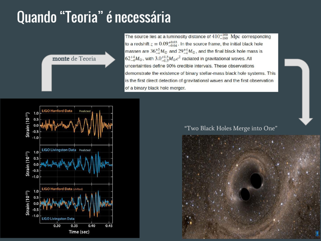 """Two Black Holes Merge into One"" monte de Teori..."