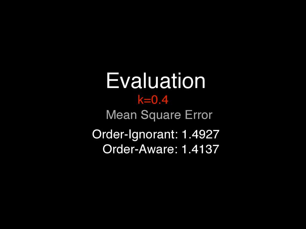 Evaluation Mean Square Error Order-Ignorant: 1....