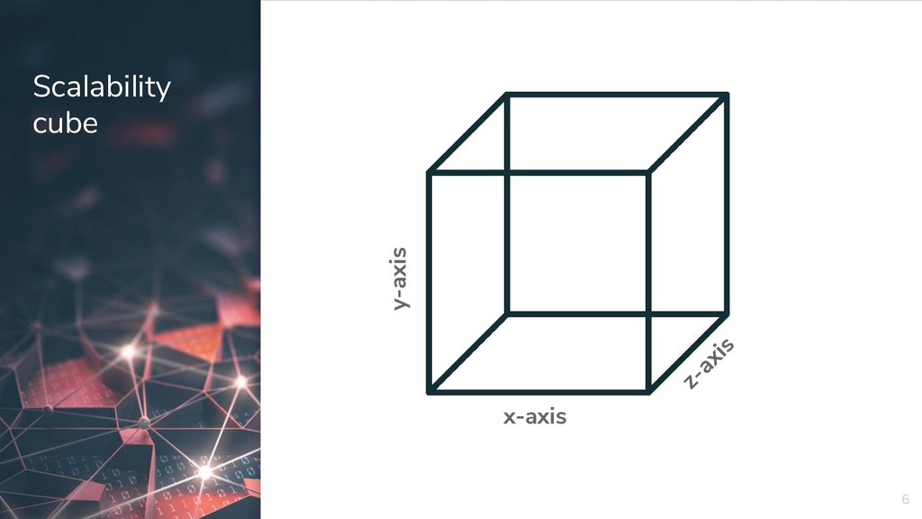 Scalability cube 6 y-axis x-axis z-axis