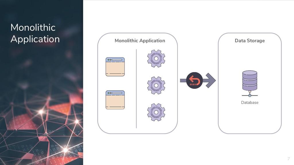 Monolithic Application 7 Monolithic Application...