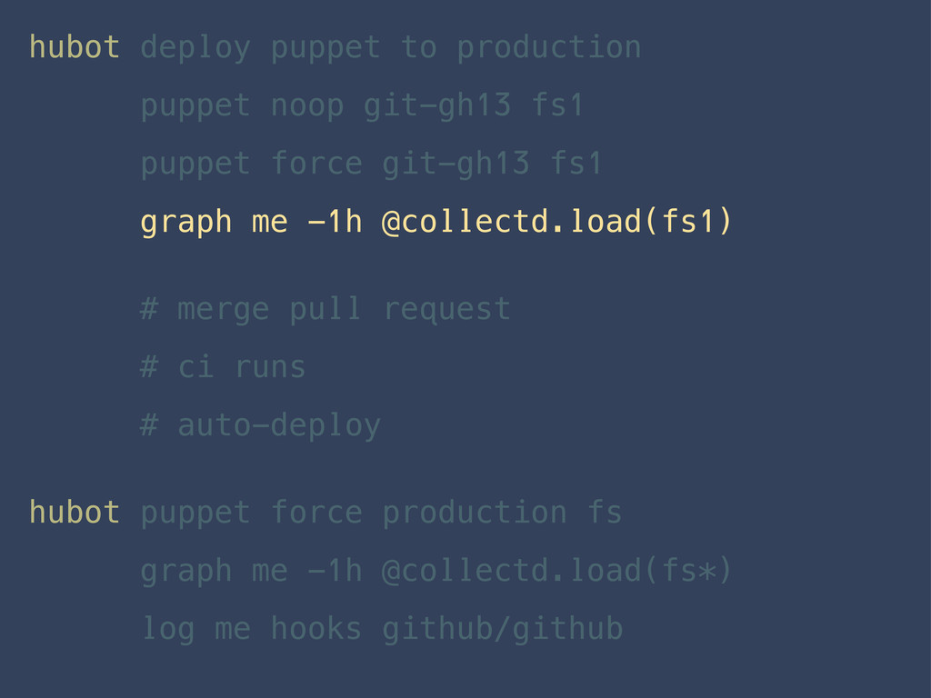 hubot deploy puppet to production puppet noop g...