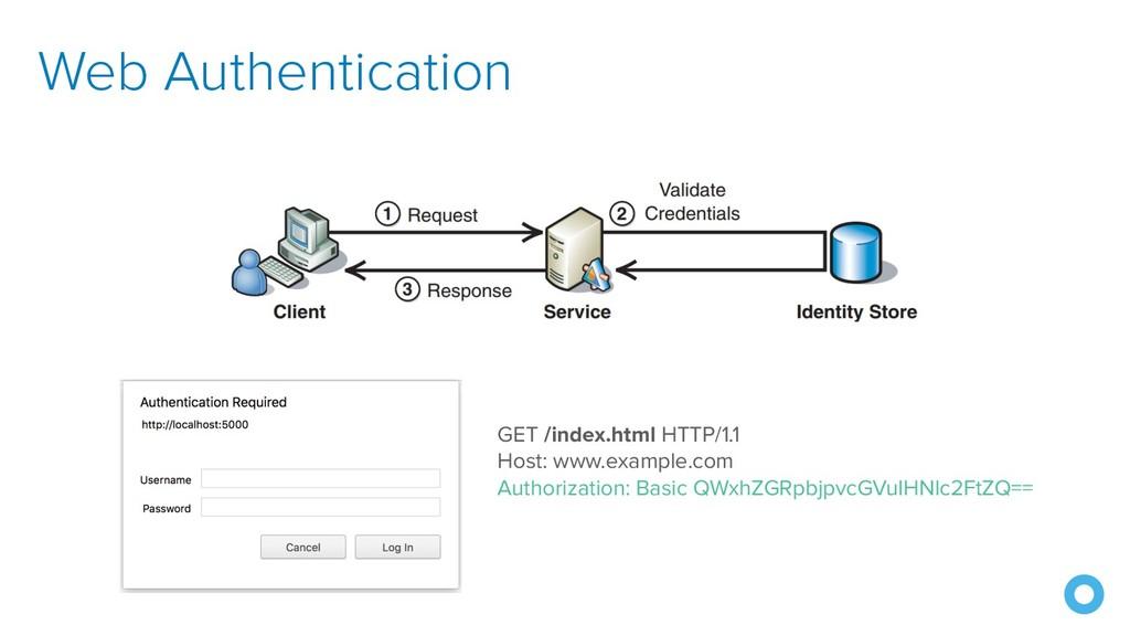 Web Authentication GET /index.html HTTP/1.1 Hos...