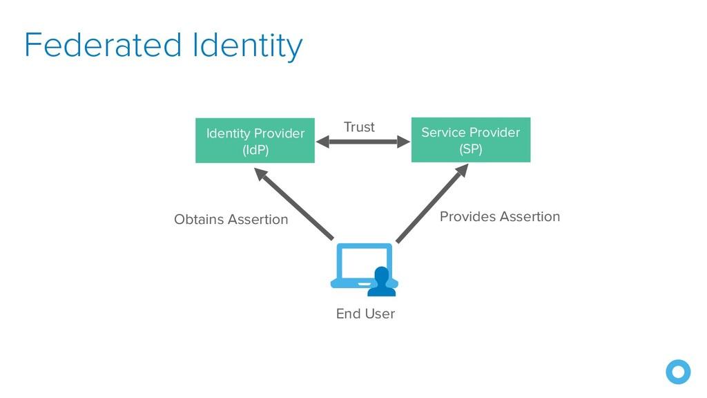 Federated Identity Identity Provider (IdP) Serv...