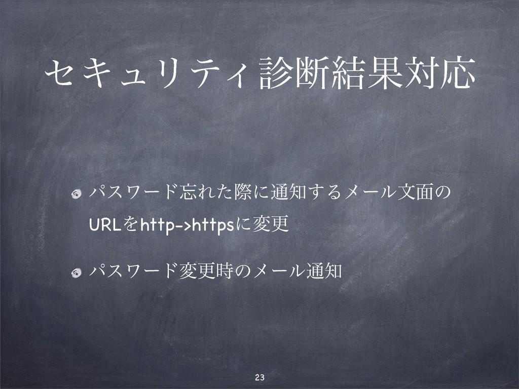 ηΩϡϦςΟஅ݁ՌରԠ ύεϫʔυΕͨࡍʹ௨͢Δϝʔϧจ໘ͷ URLΛhttp->htt...