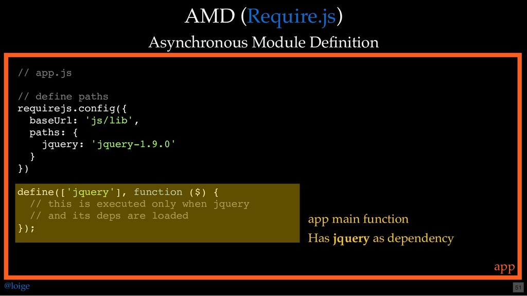 AMD ( AMD ( ) ) Asynchronous Module Definition A...