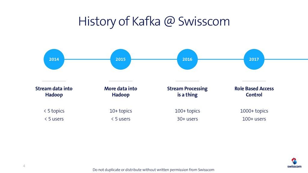 History of Kafka @ Swisscom 4 2014 2015 2016 20...