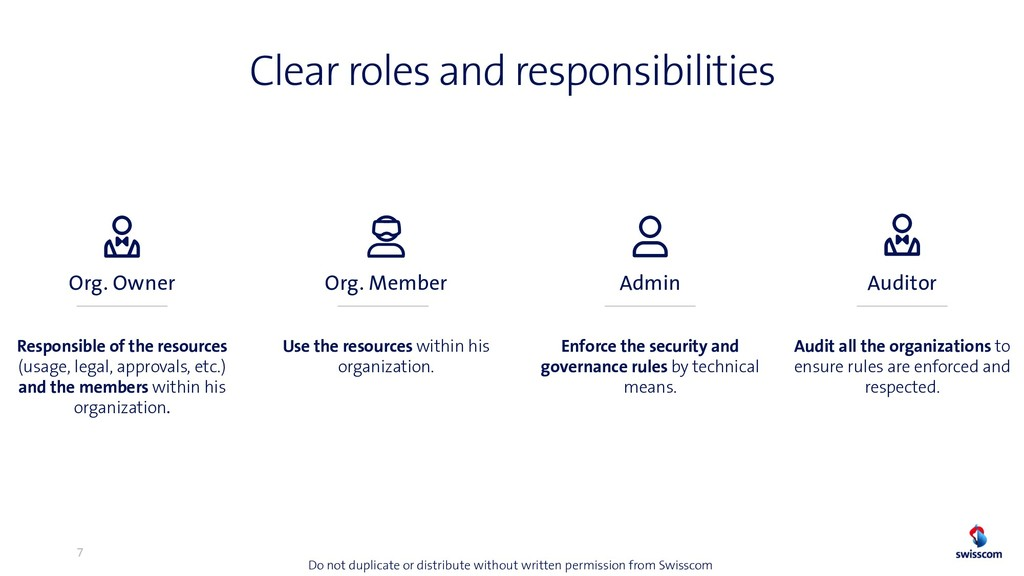 Clear roles and responsibilities Use the resour...